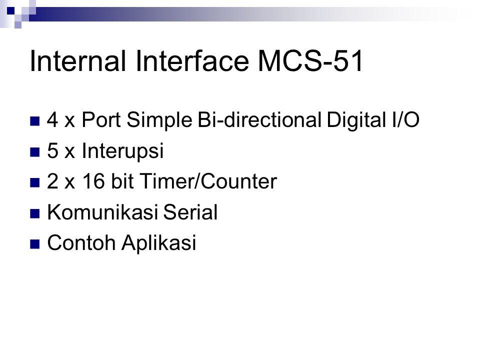 Internal Interface MCS-51 4 x Port Simple Bi-directional Digital I/O 5 x Interupsi 2 x 16 bit Timer/Counter Komunikasi Serial Contoh Aplikasi