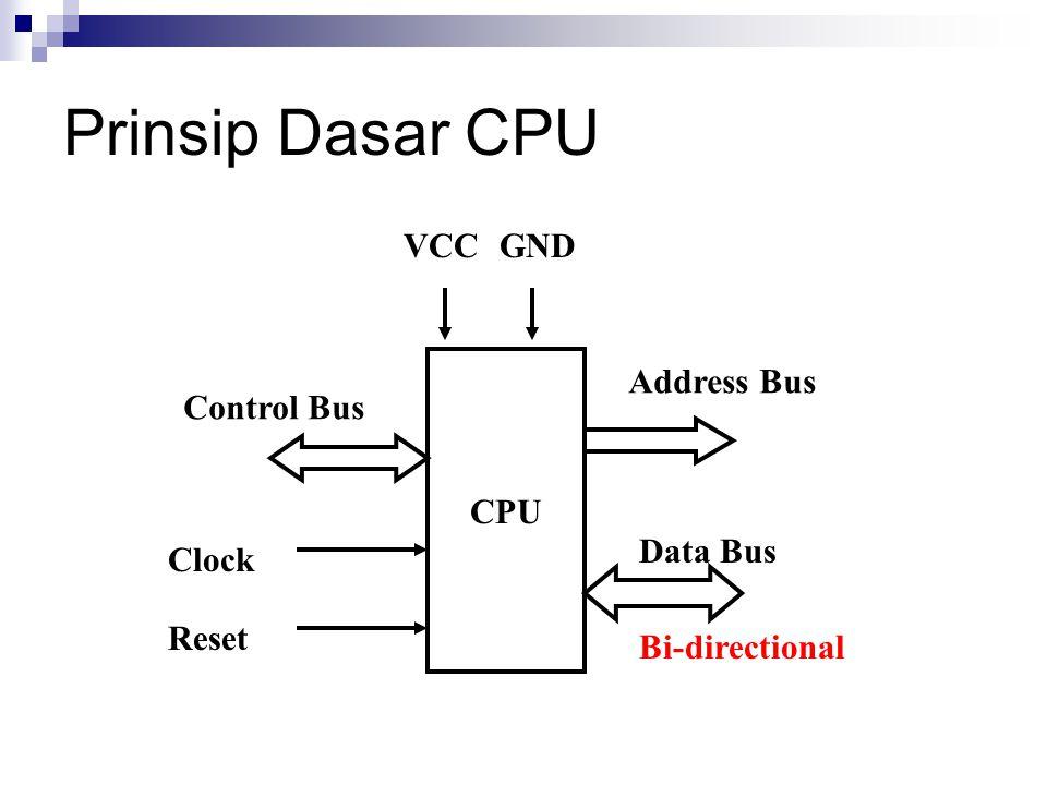 Prinsip Dasar CPU CPU Control Bus Address Bus Data Bus Clock Bi-directional VCCGND Reset