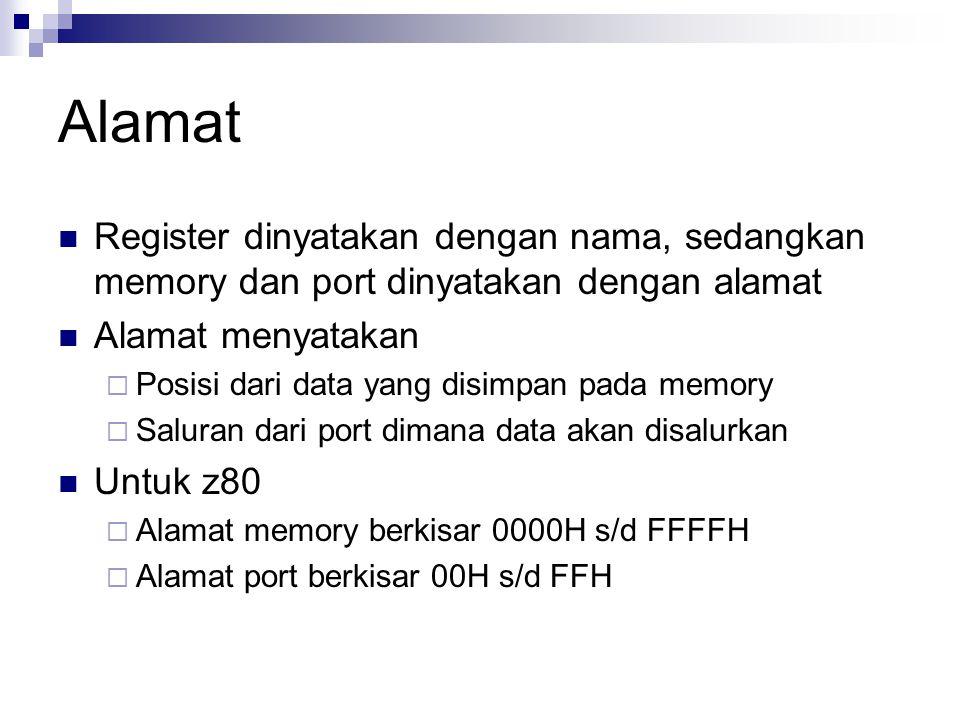 Alamat Register dinyatakan dengan nama, sedangkan memory dan port dinyatakan dengan alamat Alamat menyatakan  Posisi dari data yang disimpan pada mem