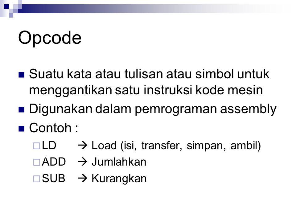 Opcode Suatu kata atau tulisan atau simbol untuk menggantikan satu instruksi kode mesin Digunakan dalam pemrograman assembly Contoh :  LD  Load (isi