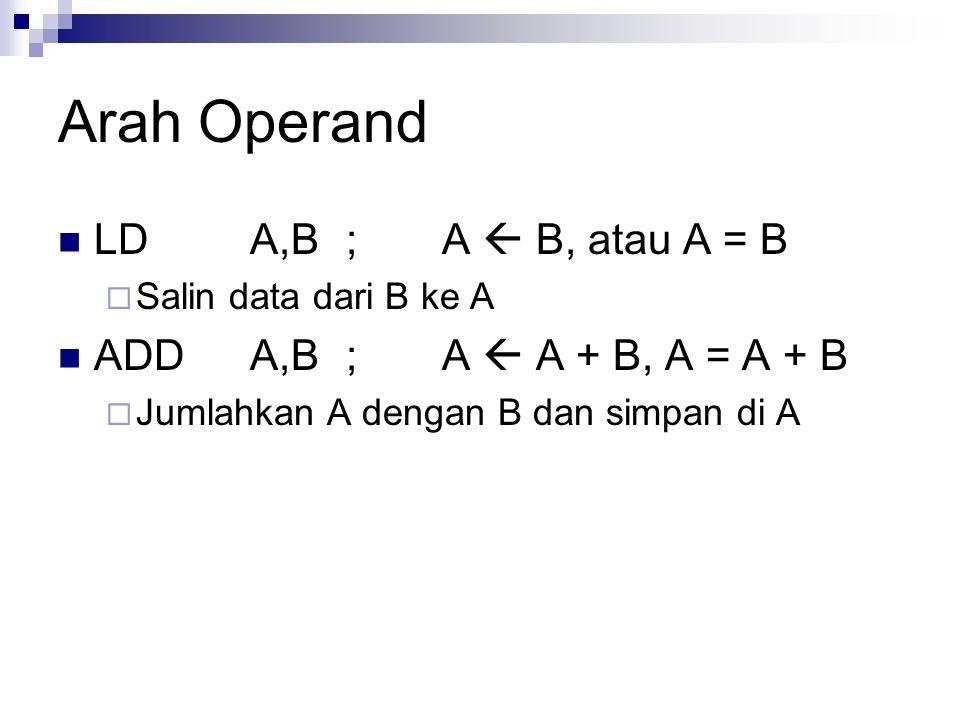 Arah Operand LDA,B;A  B, atau A = B  Salin data dari B ke A ADDA,B;A  A + B, A = A + B  Jumlahkan A dengan B dan simpan di A