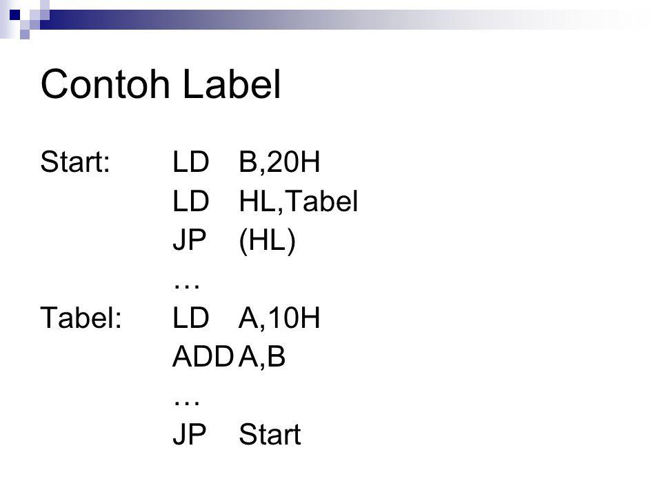 Contoh Label Start:LDB,20H LDHL,Tabel JP(HL) … Tabel:LDA,10H ADDA,B … JPStart