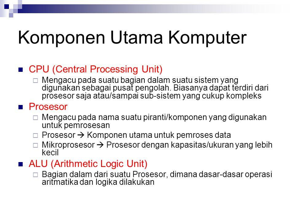 Komponen Utama Komputer CPU (Central Processing Unit)  Mengacu pada suatu bagian dalam suatu sistem yang digunakan sebagai pusat pengolah. Biasanya d
