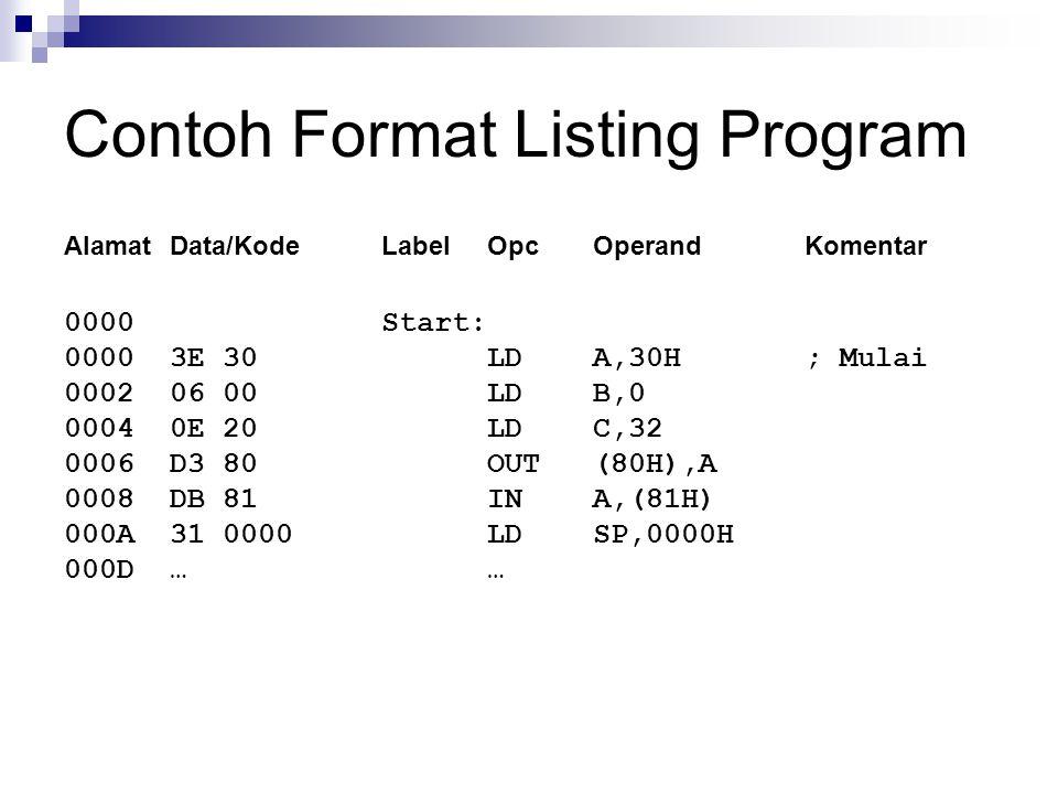 Contoh Format Listing Program AlamatData/KodeLabelOpcOperandKomentar 0000 Start: 00003E 30LDA,30H; Mulai 000206 00LDB,0 00040E 20LDC,32 0006D3 80OUT(8