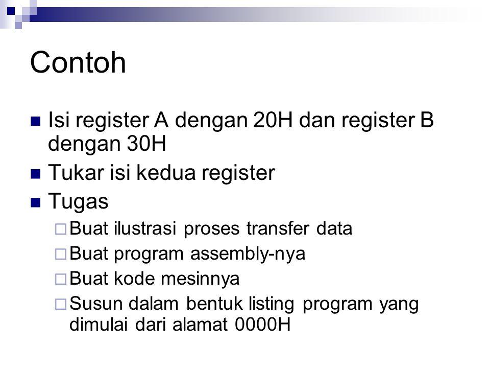 Contoh Isi register A dengan 20H dan register B dengan 30H Tukar isi kedua register Tugas  Buat ilustrasi proses transfer data  Buat program assembl