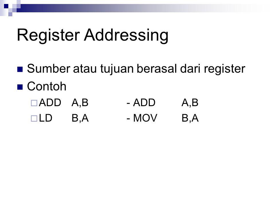 Register Addressing Sumber atau tujuan berasal dari register Contoh  ADDA,B- ADDA,B  LDB,A- MOVB,A
