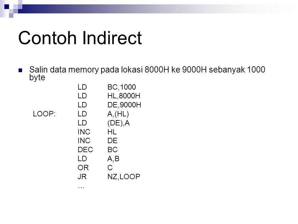 Contoh Indirect Salin data memory pada lokasi 8000H ke 9000H sebanyak 1000 byte LDBC,1000 LDHL,8000H LDDE,9000H LOOP:LDA,(HL) LD(DE),A INCHL INCDE DEC