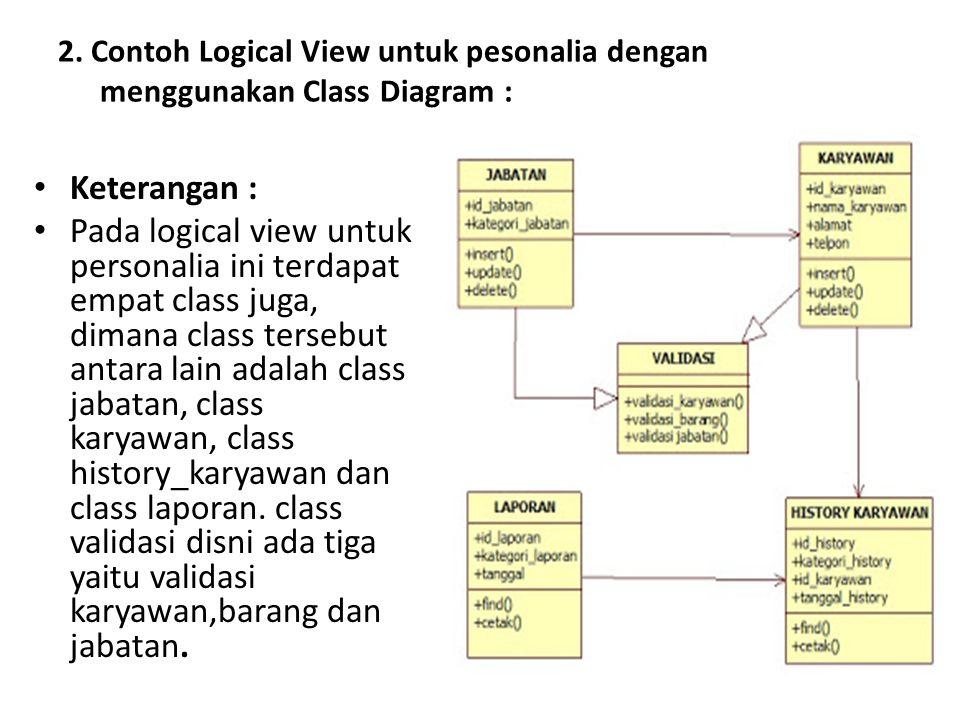 2. Contoh Logical View untuk pesonalia dengan menggunakan Class Diagram : Keterangan : Pada logical view untuk personalia ini terdapat empat class jug