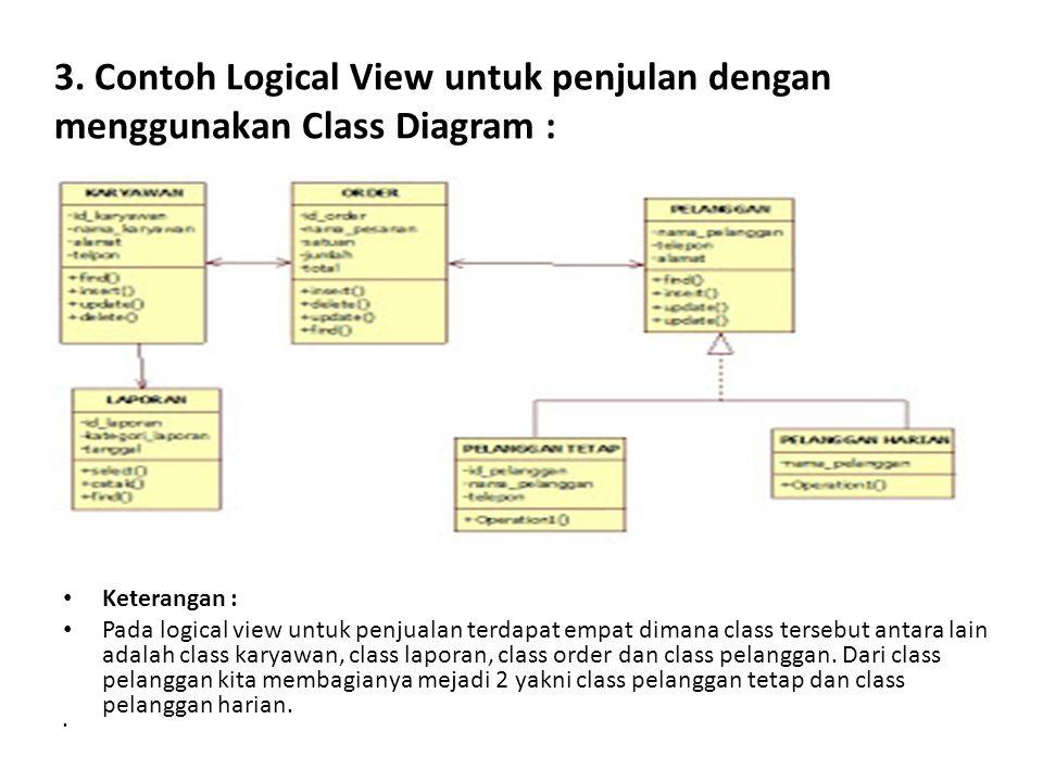 3. Contoh Logical View untuk penjulan dengan menggunakan Class Diagram : Keterangan : Pada logical view untuk penjualan terdapat empat dimana class te
