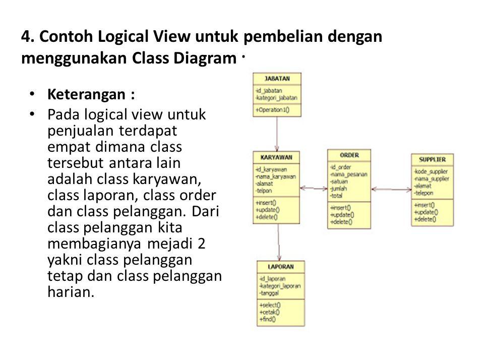 4. Contoh Logical View untuk pembelian dengan menggunakan Class Diagram : Keterangan : Pada logical view untuk penjualan terdapat empat dimana class t