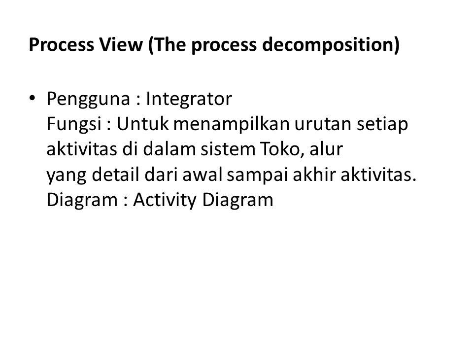 Process View (The process decomposition) Pengguna : Integrator Fungsi : Untuk menampilkan urutan setiap aktivitas di dalam sistem Toko, alur yang deta
