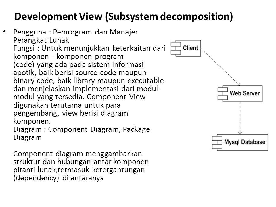 Development View (Subsystem decomposition) Pengguna : Pemrogram dan Manajer Perangkat Lunak Fungsi : Untuk menunjukkan keterkaitan dari komponen - kom