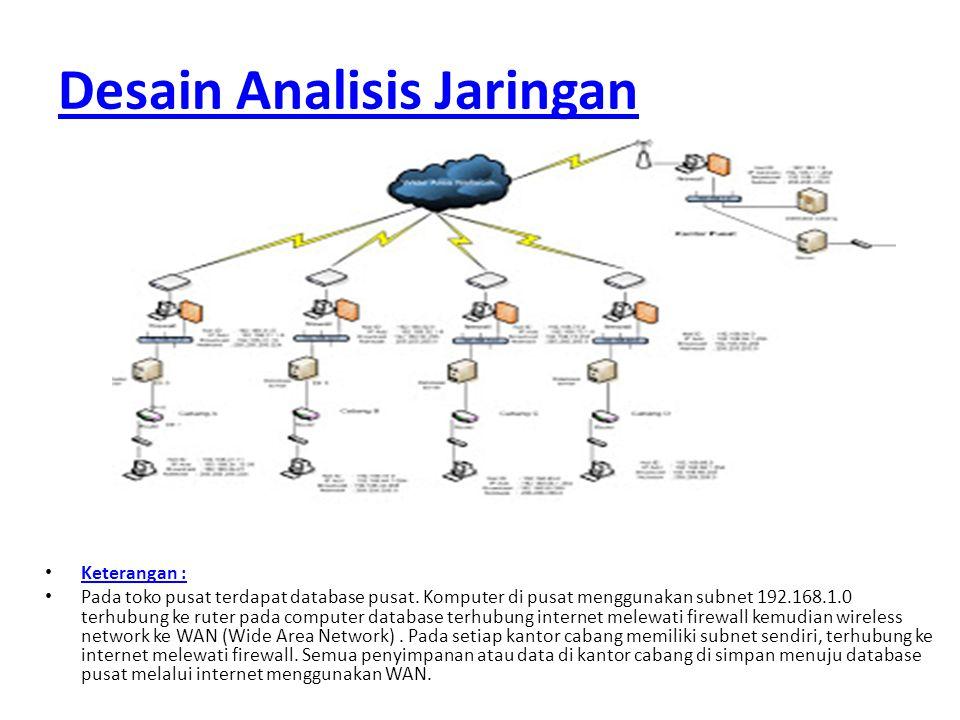 Desain Analisis Jaringan Keterangan : Pada toko pusat terdapat database pusat. Komputer di pusat menggunakan subnet 192.168.1.0 terhubung ke ruter pad