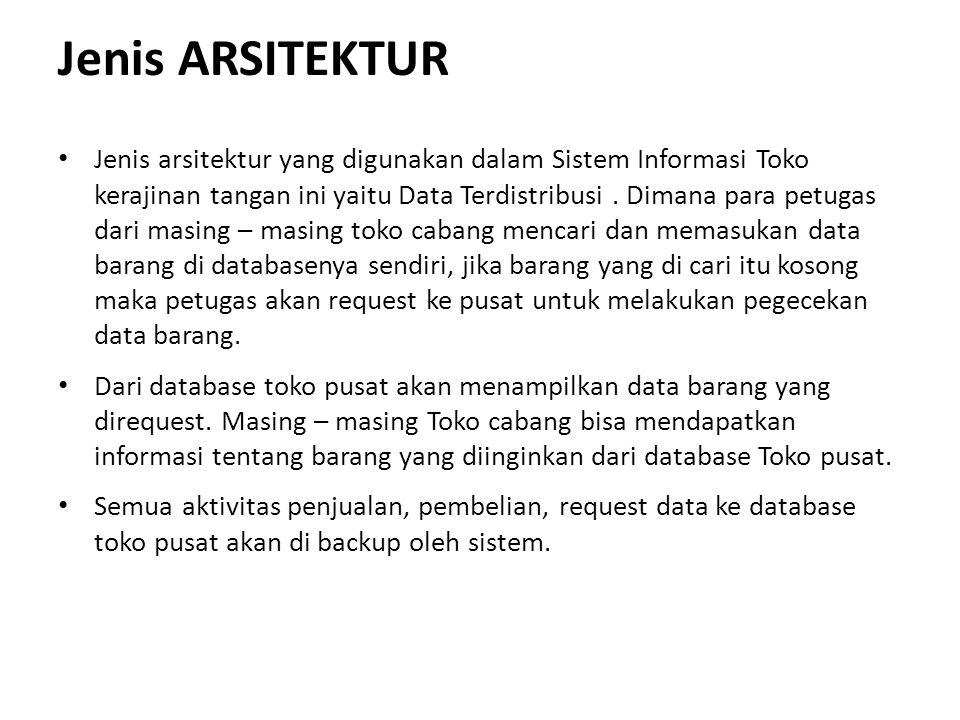 Jenis ARSITEKTUR Jenis arsitektur yang digunakan dalam Sistem Informasi Toko kerajinan tangan ini yaitu Data Terdistribusi. Dimana para petugas dari m