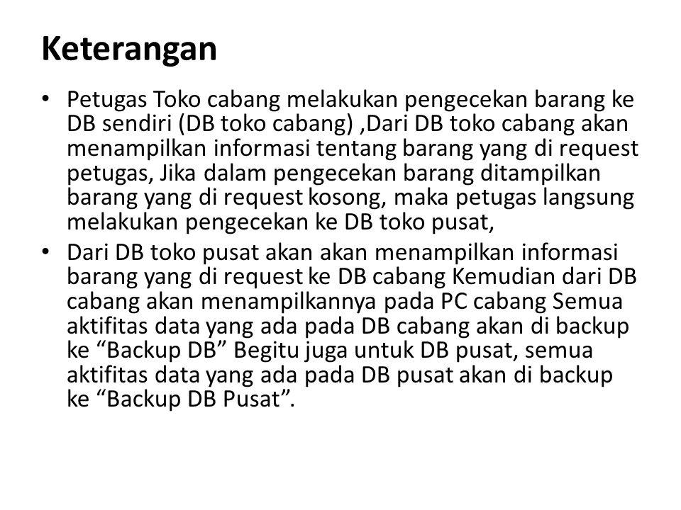 Keterangan Petugas Toko cabang melakukan pengecekan barang ke DB sendiri (DB toko cabang),Dari DB toko cabang akan menampilkan informasi tentang baran