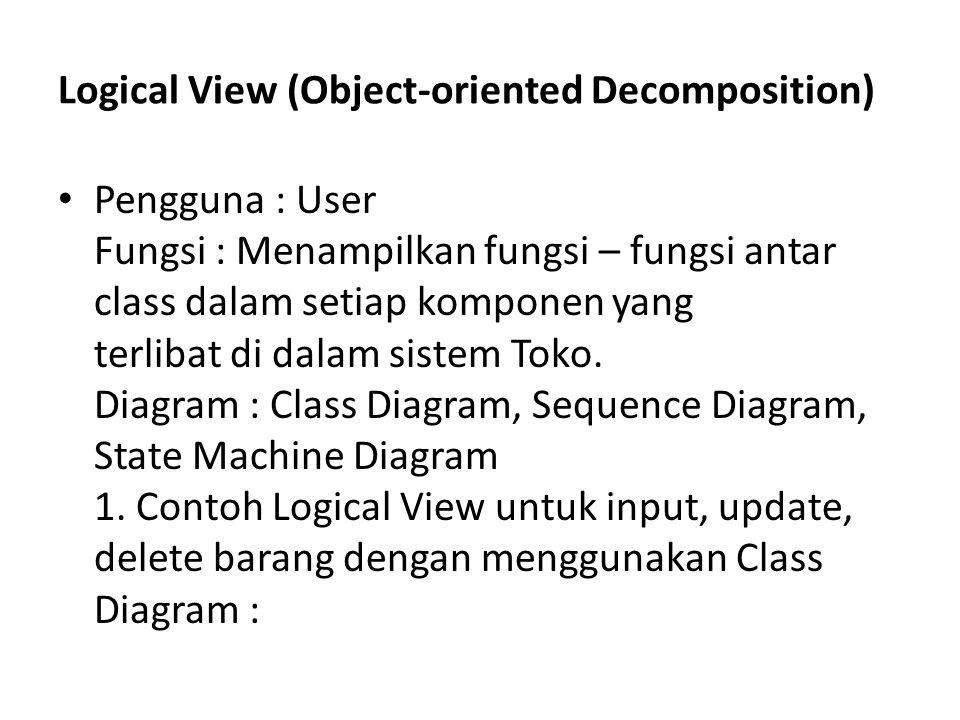 Logical View (Object-oriented Decomposition) Pengguna : User Fungsi : Menampilkan fungsi – fungsi antar class dalam setiap komponen yang terlibat di d