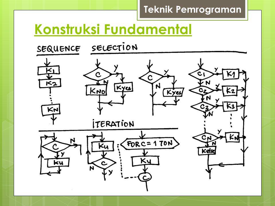 Konstruksi Fundamental Teknik Pemrograman