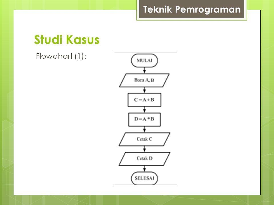 Studi Kasus Flowchart (1): Teknik Pemrograman