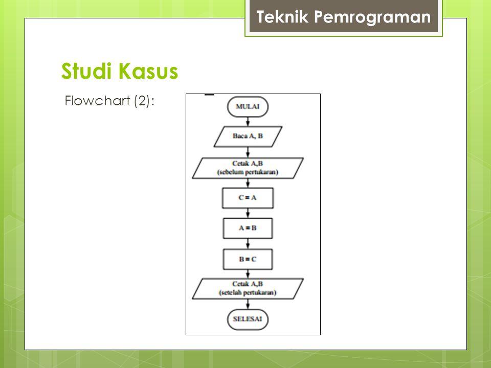 Studi Kasus Flowchart (2): Teknik Pemrograman