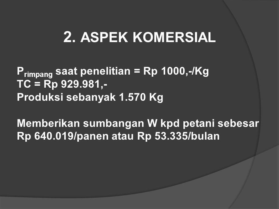 2. ASPEK KOMERSIAL P rimpang saat penelitian = Rp 1000,-/Kg TC = Rp 929.981,- Produksi sebanyak 1.570 Kg Memberikan sumbangan W kpd petani sebesar Rp