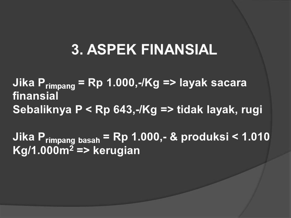 3. ASPEK FINANSIAL Jika P rimpang = Rp 1.000,-/Kg => layak sacara finansial Sebaliknya P tidak layak, rugi Jika P rimpang basah = Rp 1.000,- & produks