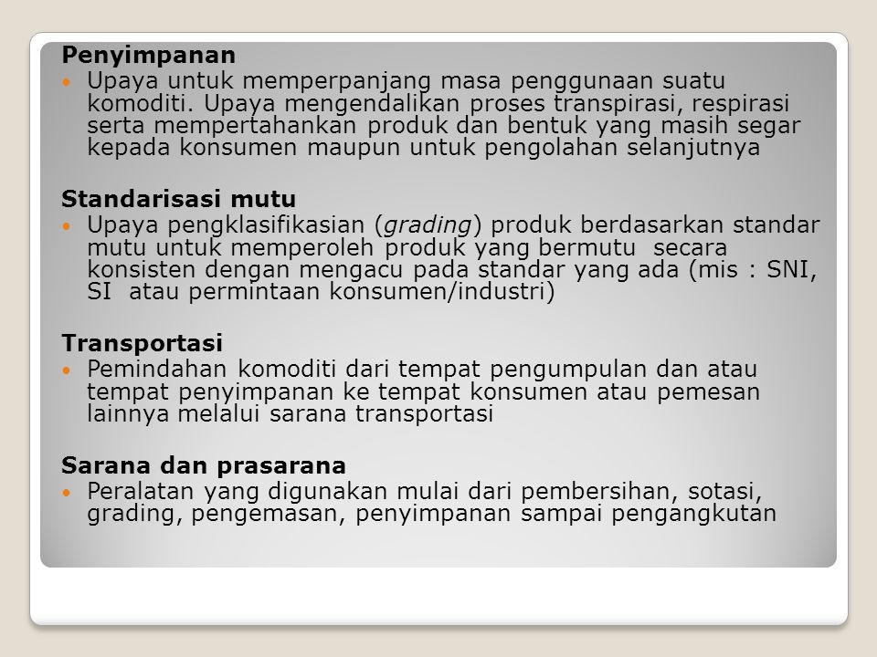 PERSYARATAN 1.Persyaratan Manajemen a.