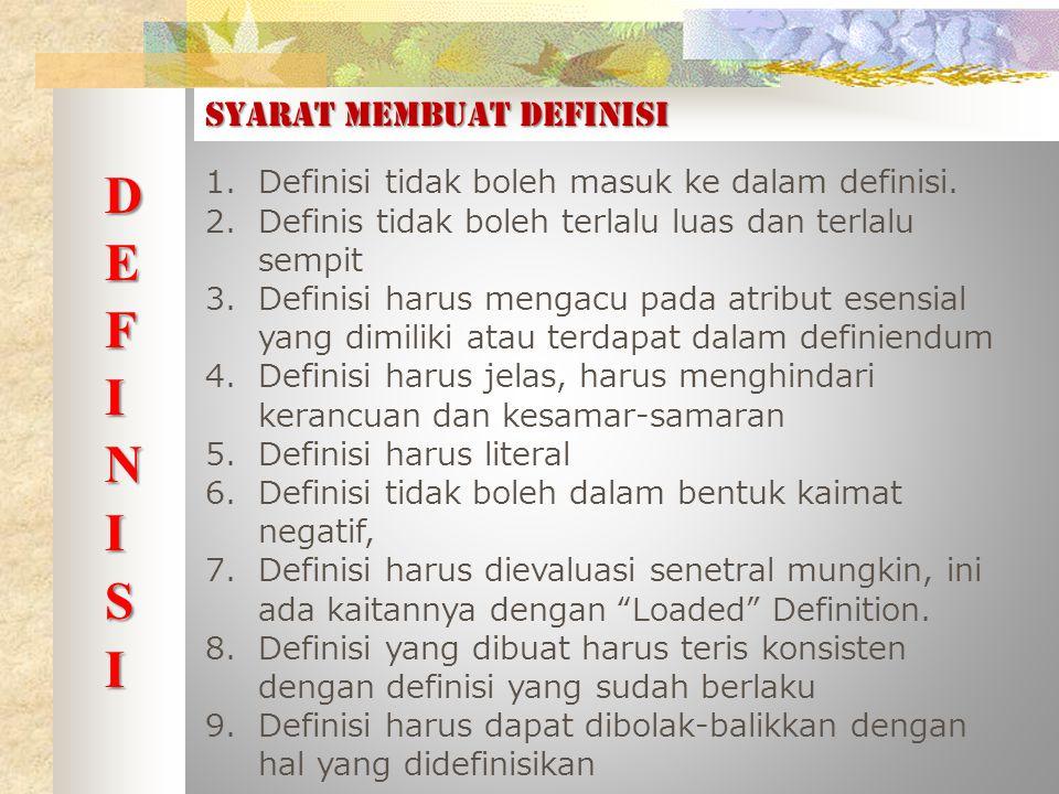 syarat MEMBUAT DEFINISI 1.Definisi tidak boleh masuk ke dalam definisi.