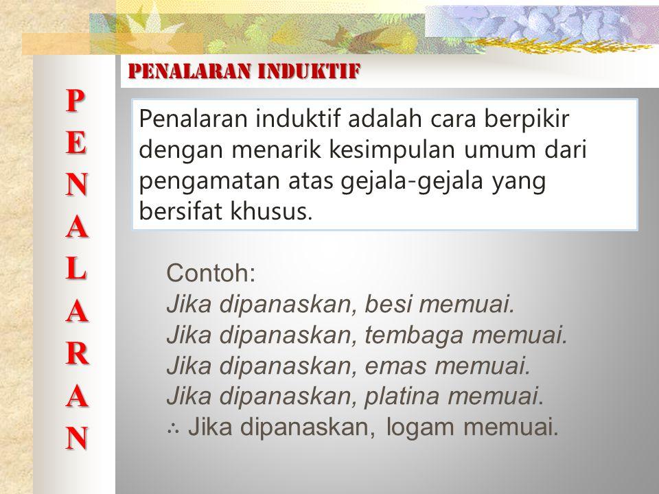 JENIS-JENIS DEFINISI Irving M Copi, ada 5 jenis definisi, yaitu : 1.