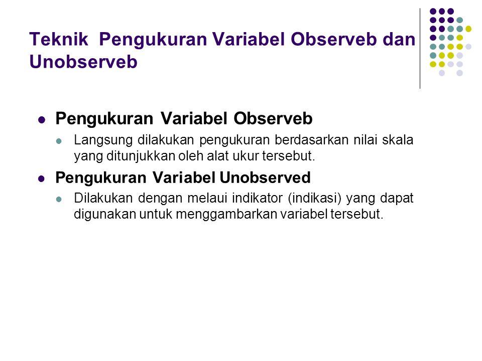 Teknik Pengukuran Variabel Observeb dan Unobserveb Pengukuran Variabel Observeb Langsung dilakukan pengukuran berdasarkan nilai skala yang ditunjukkan