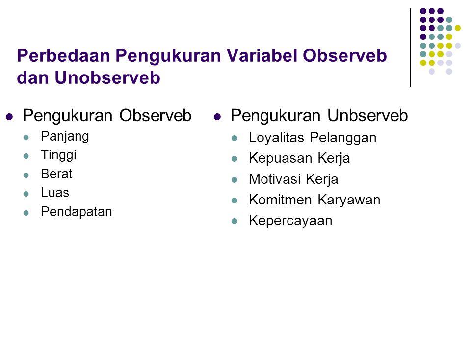 Perbedaan Pengukuran Variabel Observeb dan Unobserveb Pengukuran Observeb Panjang Tinggi Berat Luas Pendapatan Pengukuran Unbserveb Loyalitas Pelangga