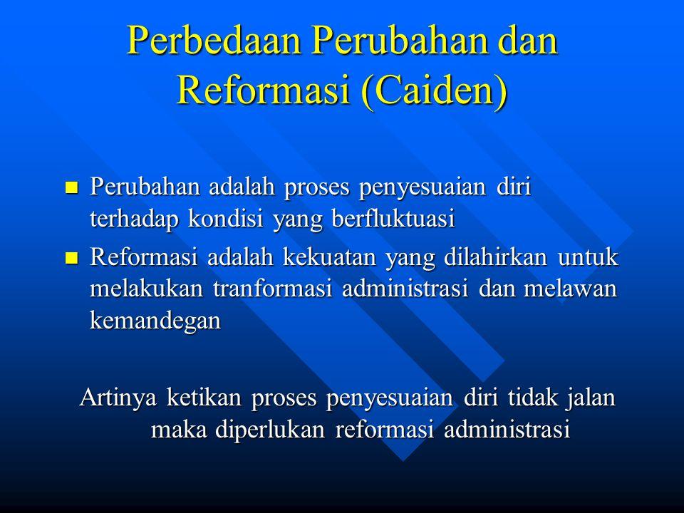 Perbedaan Perubahan dan Reformasi (Caiden) Perubahan adalah proses penyesuaian diri terhadap kondisi yang berfluktuasi Perubahan adalah proses penyesu