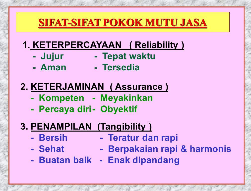 11 SIFAT-SIFAT POKOK MUTU JASA MMT/Mutu/MGS/'96 KETERPECAYAAN (Reliability) (1)  Jujur  Aman  Tepat waktu  Tersedia  Konsisten KETERJAMINAN (Assu