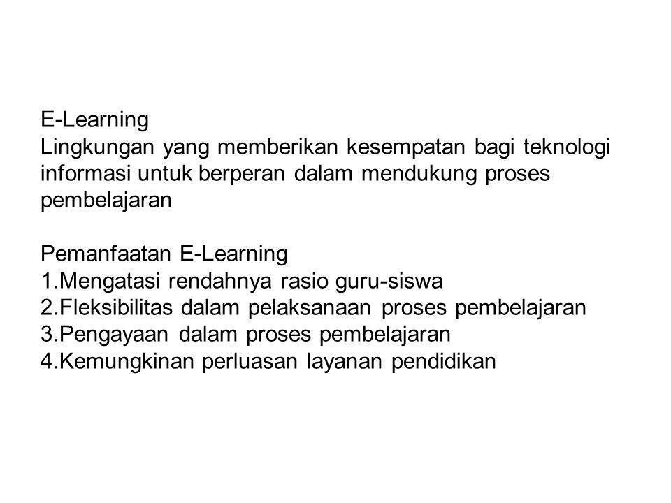 E-Learning Lingkungan yang memberikan kesempatan bagi teknologi informasi untuk berperan dalam mendukung proses pembelajaran Pemanfaatan E-Learning 1.