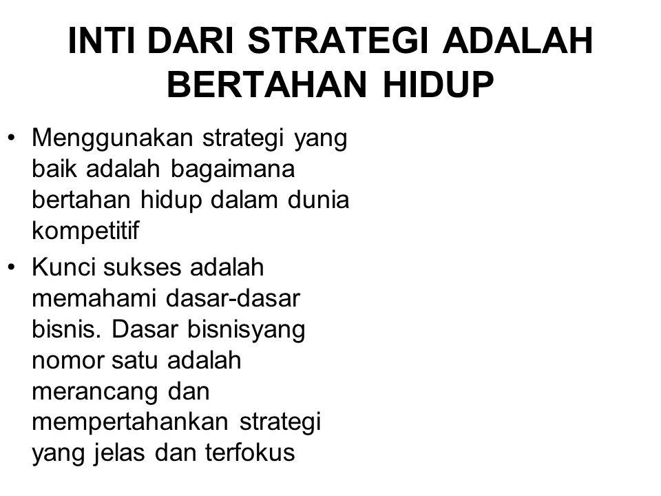 INTI DARI STRATEGI ADALAH BERTAHAN HIDUP Menggunakan strategi yang baik adalah bagaimana bertahan hidup dalam dunia kompetitif Kunci sukses adalah mem