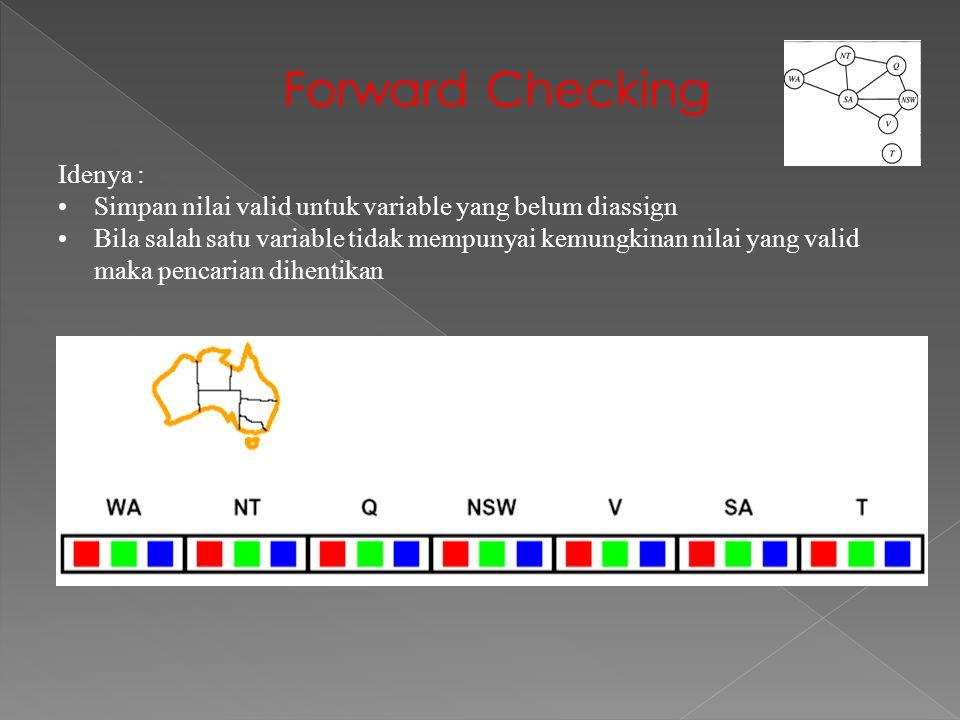 Forward Checking Idenya : Simpan nilai valid untuk variable yang belum diassign Bila salah satu variable tidak mempunyai kemungkinan nilai yang valid maka pencarian dihentikan