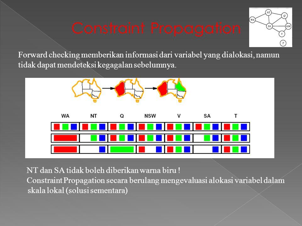 Constraint Propagation Forward checking memberikan informasi dari variabel yang dialokasi, namun tidak dapat mendeteksi kegagalan sebelumnya.