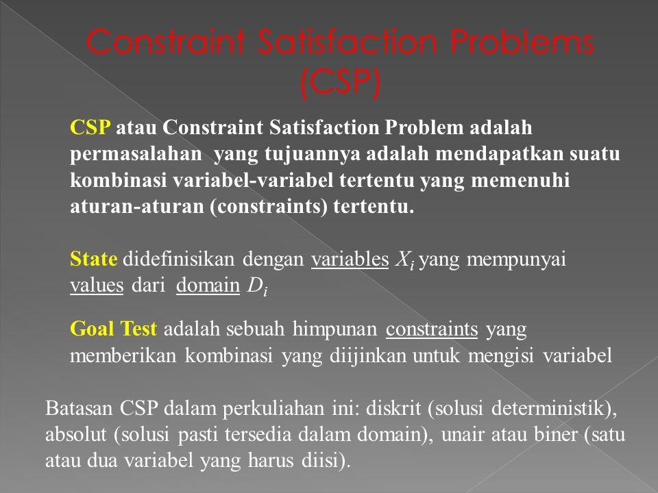 Constraint Satisfaction Problems (CSP) CSP atau Constraint Satisfaction Problem adalah permasalahan yang tujuannya adalah mendapatkan suatu kombinasi variabel-variabel tertentu yang memenuhi aturan-aturan (constraints) tertentu.