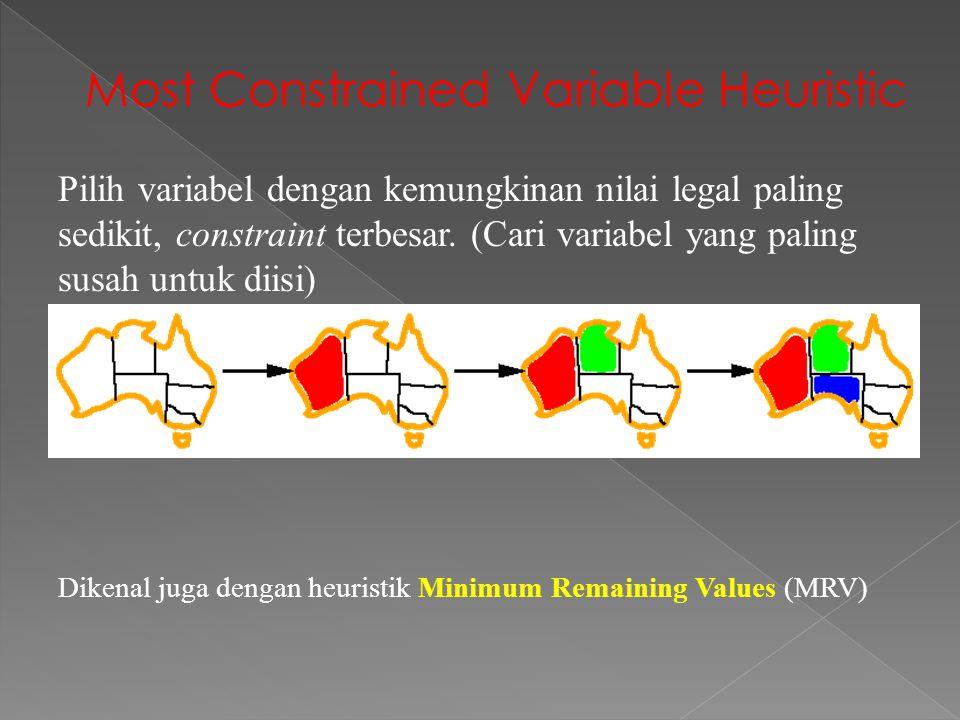 Most Constrained Variable Heuristic Pilih variabel dengan kemungkinan nilai legal paling sedikit, constraint terbesar.