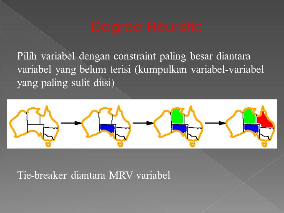 Degree Heuristic Pilih variabel dengan constraint paling besar diantara variabel yang belum terisi (kumpulkan variabel-variabel yang paling sulit diisi) Tie-breaker diantara MRV variabel