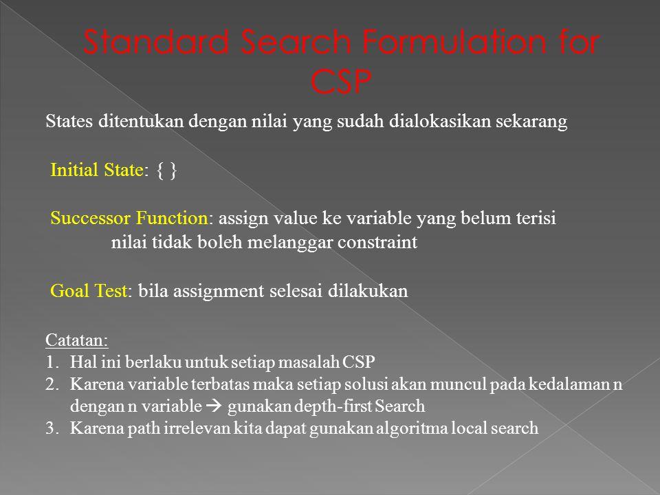 1.Variabel dan domain apa saja yang dapat diberikan untuk problem penjadwalan tersebut.