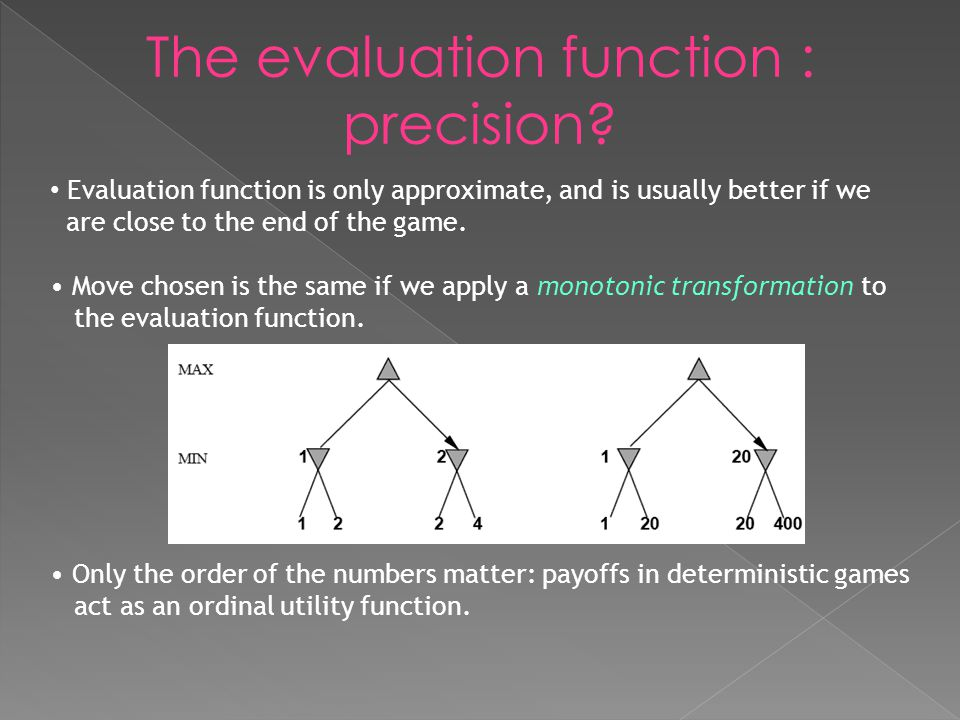 Evaluation function is only approximate, and is usually better if we are close to the end of the game. Move chosen is the same if we apply a monotonic