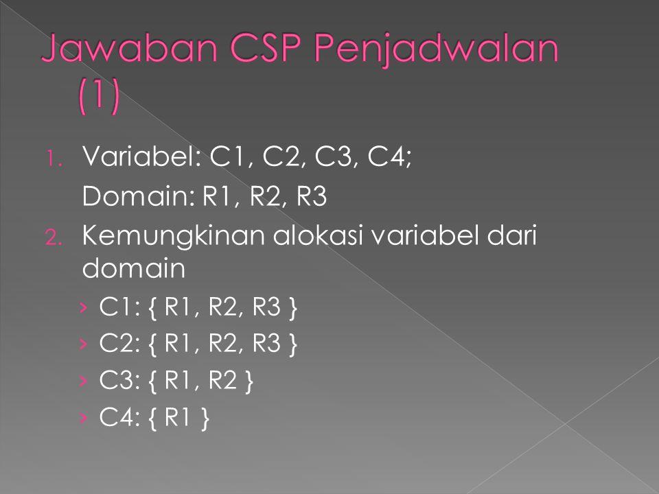 1.Variabel: C1, C2, C3, C4; Domain: R1, R2, R3 2.