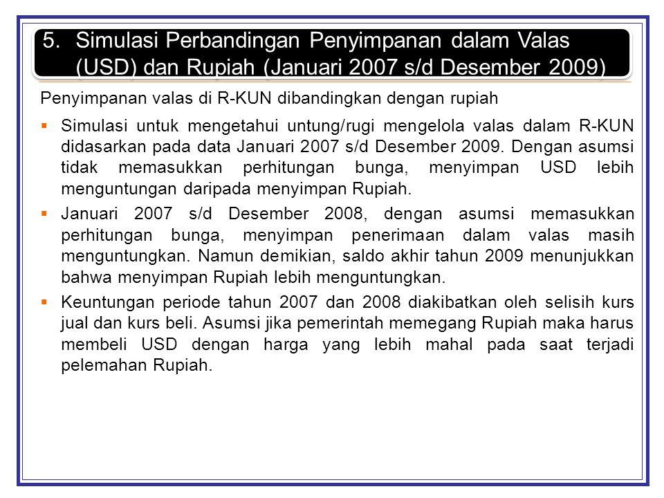  Simulasi untuk mengetahui untung/rugi mengelola valas dalam R-KUN didasarkan pada data Januari 2007 s/d Desember 2009. Dengan asumsi tidak memasukka