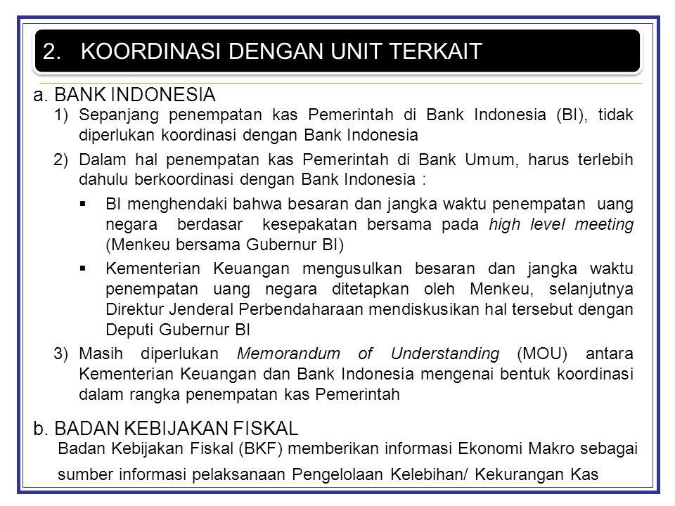 a.BANK INDONESIA b.BADAN KEBIJAKAN FISKAL 2.KOORDINASI DENGAN UNIT TERKAIT 1)Sepanjang penempatan kas Pemerintah di Bank Indonesia (BI), tidak diperlu