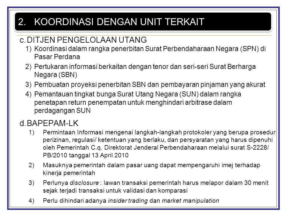 2.KOORDINASI DENGAN UNIT TERKAIT c.DITJEN PENGELOLAAN UTANG d.BAPEPAM-LK 1)Koordinasi dalam rangka penerbitan Surat Perbendaharaan Negara (SPN) di Pas