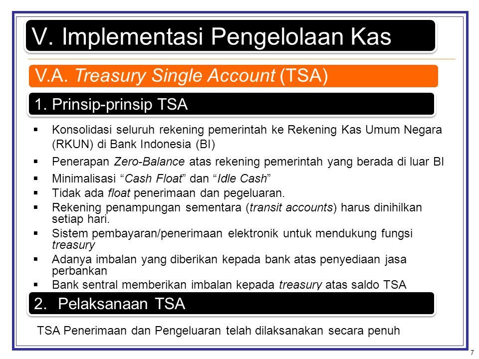 7 V.Implementasi Pengelolaan Kas 1.Prinsip-prinsip TSA  Konsolidasi seluruh rekening pemerintah ke Rekening Kas Umum Negara (RKUN) di Bank Indonesia