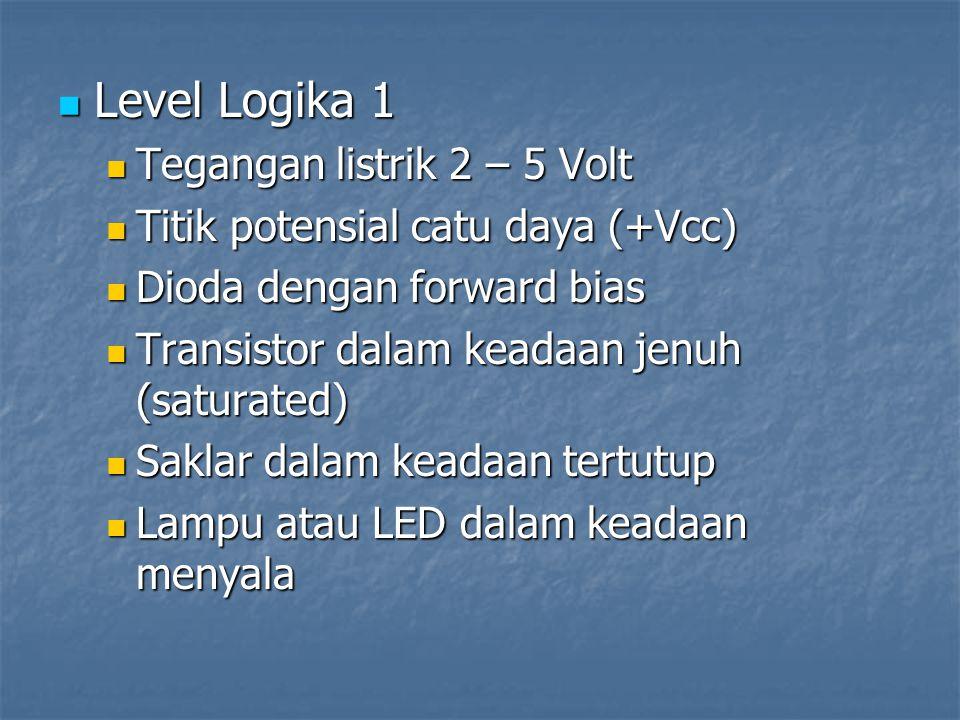 Level Logika 1 Level Logika 1 Tegangan listrik 2 – 5 Volt Tegangan listrik 2 – 5 Volt Titik potensial catu daya (+Vcc) Titik potensial catu daya (+Vcc