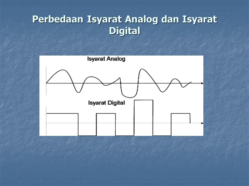 Perbedaan Isyarat Analog dan Isyarat Digital