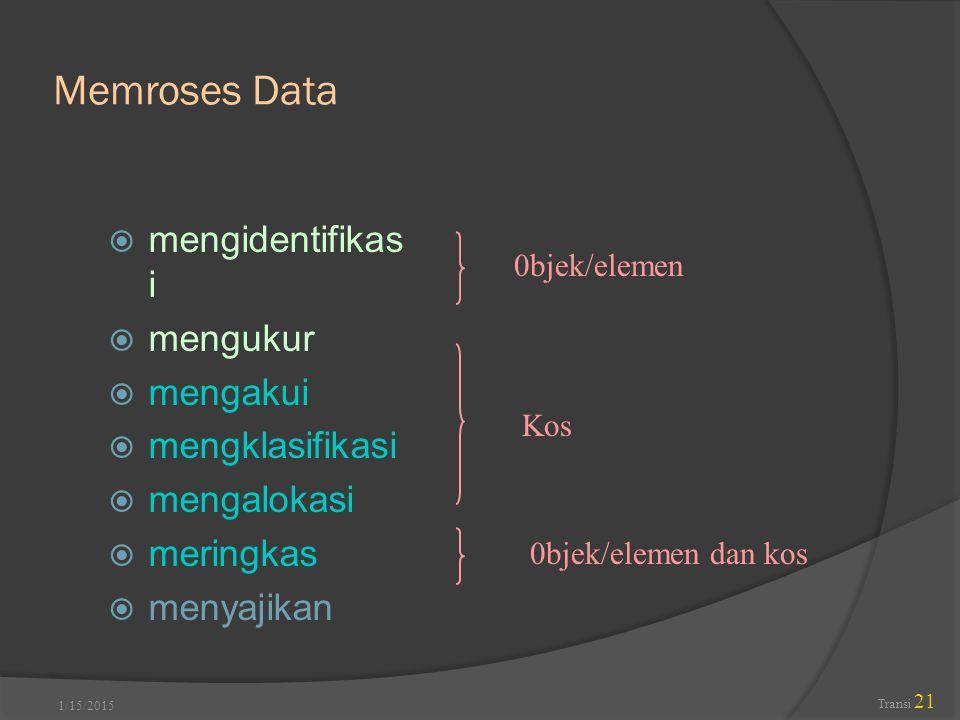 Memroses Data  mengidentifikas i  mengukur  mengakui  mengklasifikasi  mengalokasi  meringkas  menyajikan 1/15/2015 Transi 21 0bjek/elemen Kos
