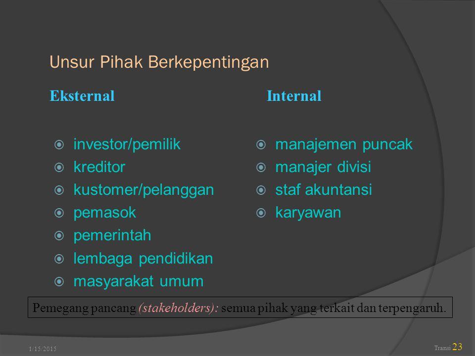 Unsur Pihak Berkepentingan  investor/pemilik  kreditor  kustomer/pelanggan  pemasok  pemerintah  lembaga pendidikan  masyarakat umum  manajeme